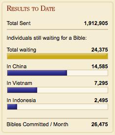 Bibles Unbound
