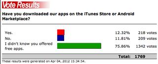 Screen shot 2012-04-04 at 3.34.59 PM